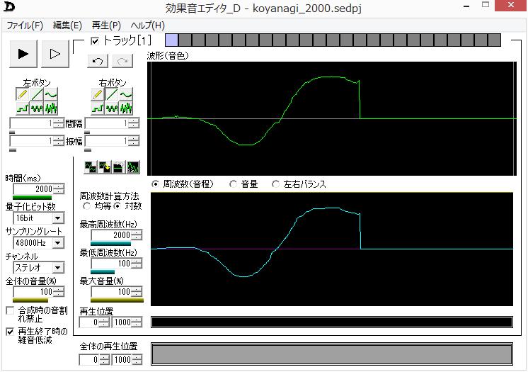 koyanagi_2000_01